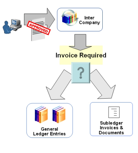 invoice-required.jpg